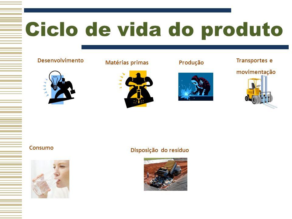 SINIR -Municípios disponibilizarão anualmente informações ao SINIR -Implementado até dez/2012 pelo MMA