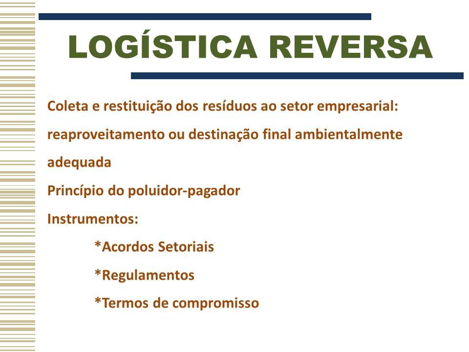 Município Incentivos fiscais, financeiros ou creditícios -empresas dedicadas reciclagem -cooperativas de catadores -empresas de limpeza urbana