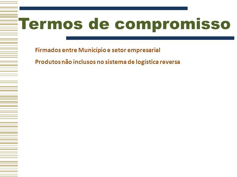 Centrais de Triagem -Separação dos materiais recicláveis -20 centrais operadas por cooperativas -Lei incentiva a associação de catadores
