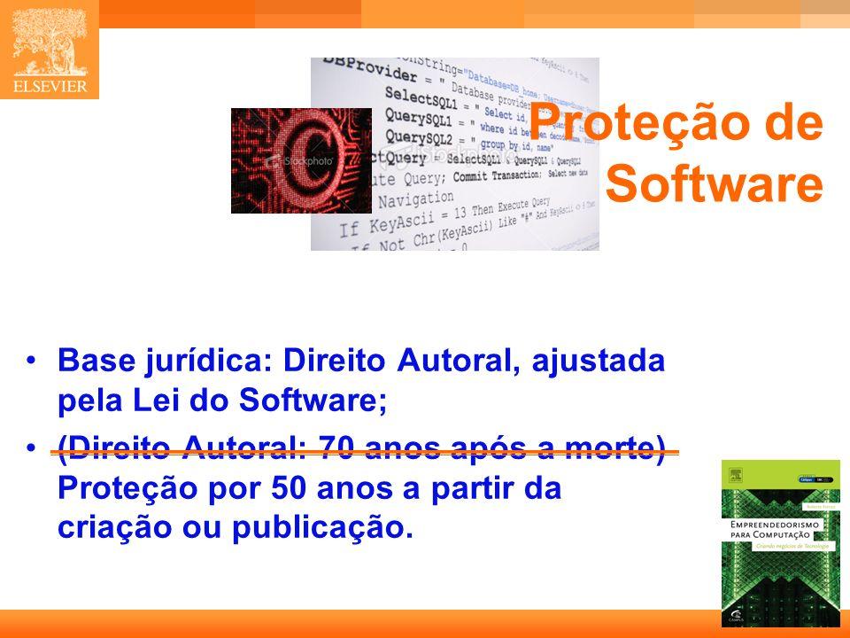 23 Capa Proteção de Software Base jurídica: Direito Autoral, ajustada pela Lei do Software; (Direito Autoral: 70 anos após a morte) Proteção por 50 anos a partir da criação ou publicação.