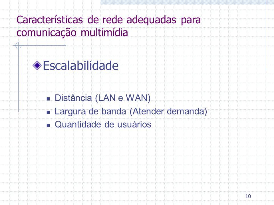 10 Características de rede adequadas para comunicação multimídia Escalabilidade Distância (LAN e WAN) Largura de banda (Atender demanda) Quantidade de
