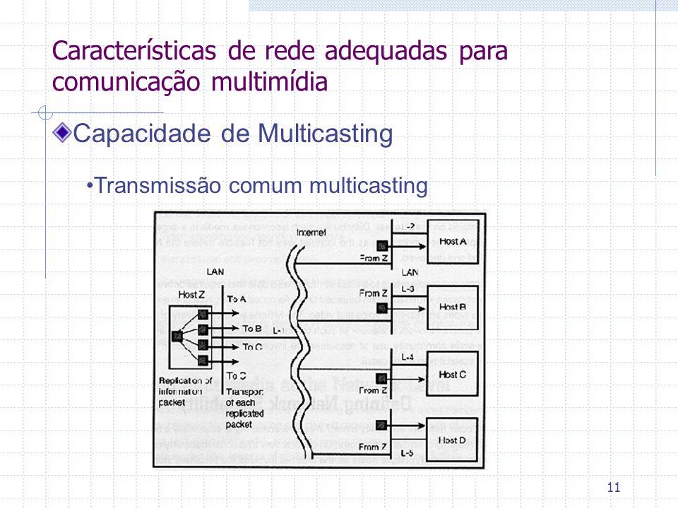 11 Características de rede adequadas para comunicação multimídia Capacidade de Multicasting Transmissão comum multicasting