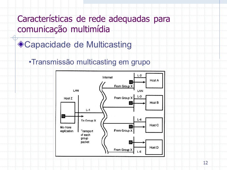 12 Características de rede adequadas para comunicação multimídia Capacidade de Multicasting Transmissão multicasting em grupo