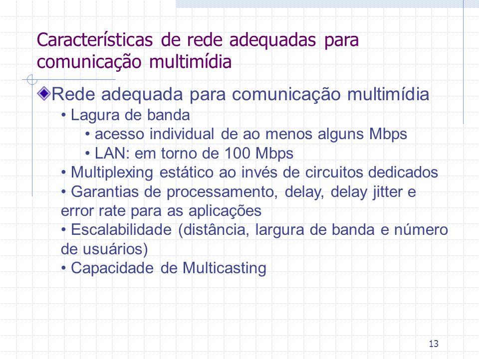 13 Características de rede adequadas para comunicação multimídia Rede adequada para comunicação multimídia Lagura de banda acesso individual de ao men