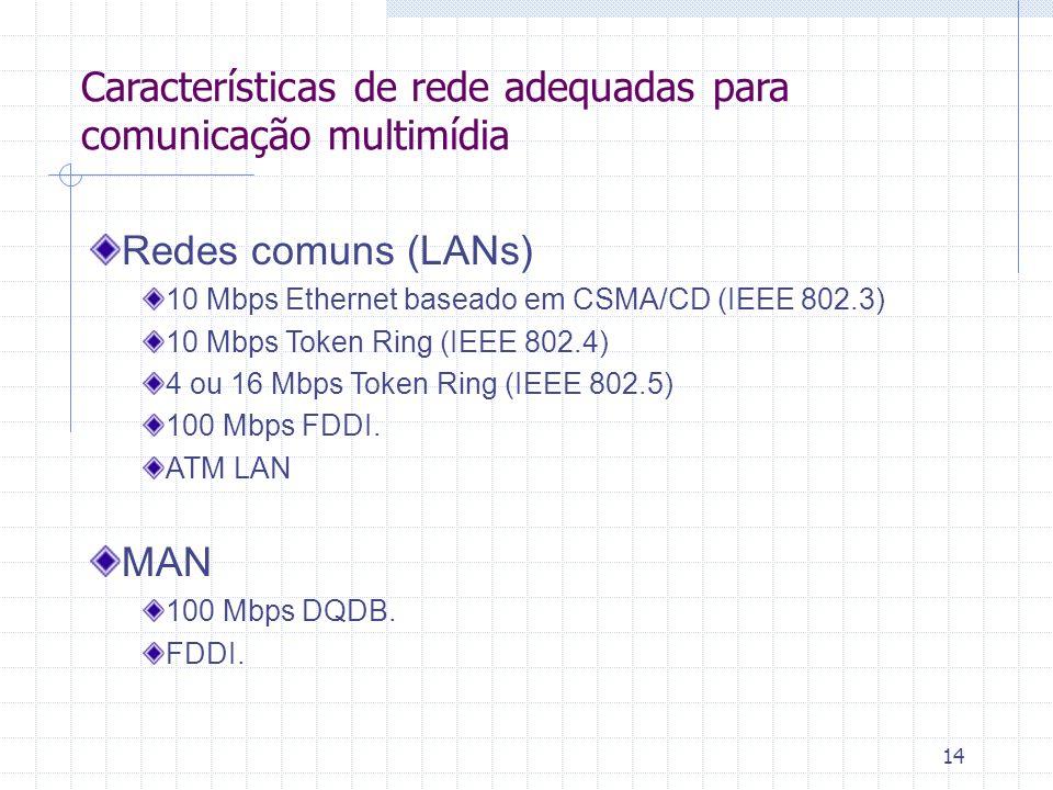 14 Características de rede adequadas para comunicação multimídia Redes comuns (LANs) 10 Mbps Ethernet baseado em CSMA/CD (IEEE 802.3) 10 Mbps Token Ri