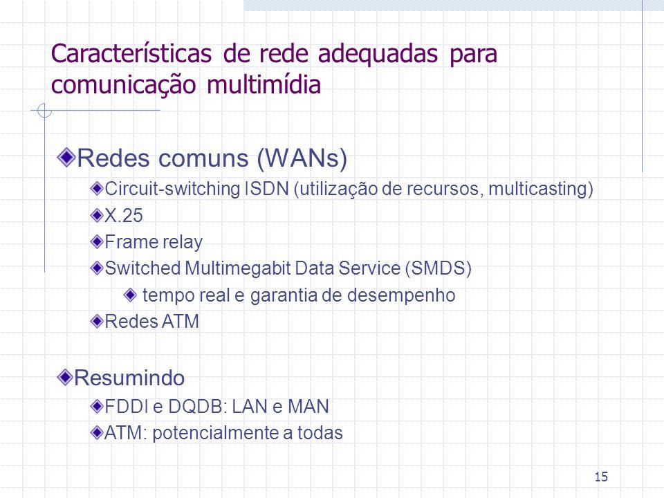 15 Características de rede adequadas para comunicação multimídia Redes comuns (WANs) Circuit-switching ISDN (utilização de recursos, multicasting) X.2
