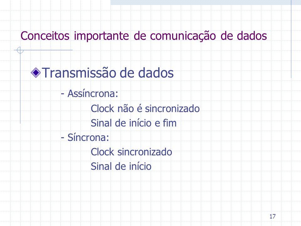 17 Transmissão de dados - Assíncrona: Clock não é sincronizado Sinal de início e fim - Síncrona: Clock sincronizado Sinal de início Conceitos importan