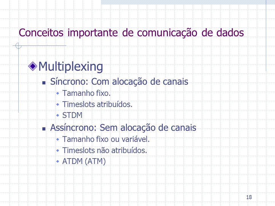 18 Multiplexing Síncrono: Com alocação de canais Tamanho fixo. Timeslots atribuídos. STDM Assíncrono: Sem alocação de canais Tamanho fixo ou variável.