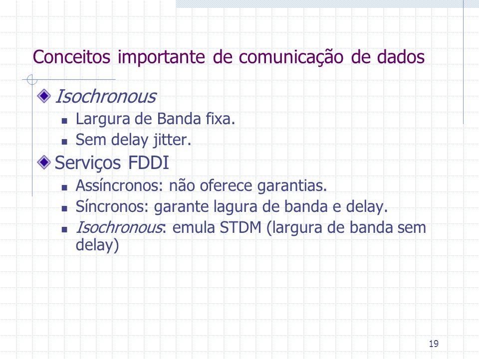 19 Isochronous Largura de Banda fixa. Sem delay jitter. Serviços FDDI Assíncronos: não oferece garantias. Síncronos: garante lagura de banda e delay.