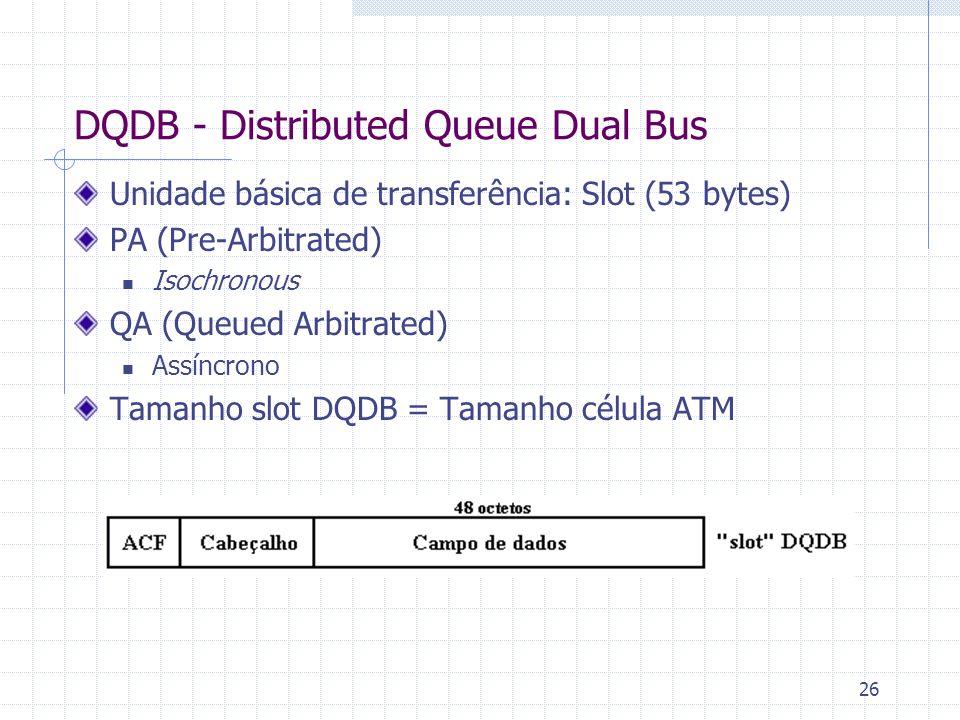 26 Unidade básica de transferência: Slot (53 bytes) PA (Pre-Arbitrated) Isochronous QA (Queued Arbitrated) Assíncrono Tamanho slot DQDB = Tamanho célu