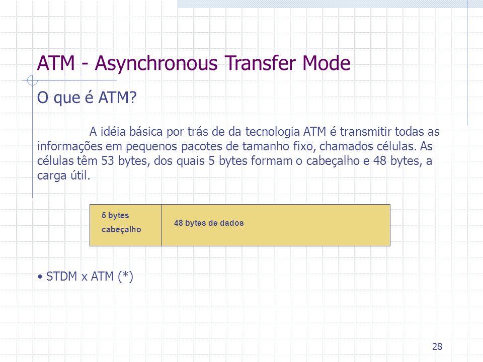 28 O que é ATM? A idéia básica por trás de da tecnologia ATM é transmitir todas as informações em pequenos pacotes de tamanho fixo, chamados células.