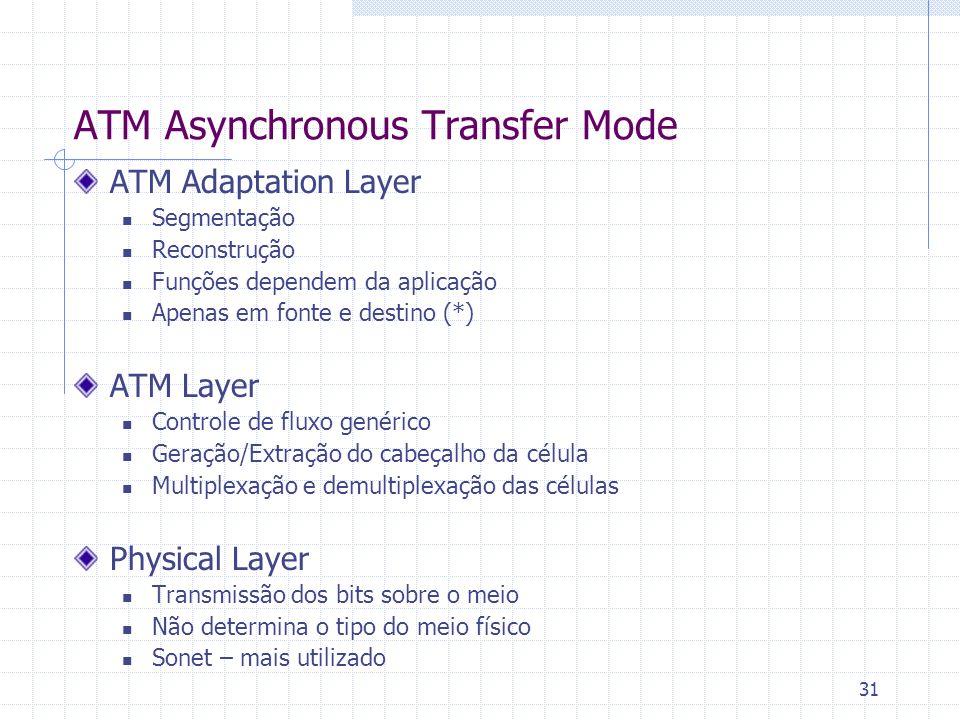 31 ATM Asynchronous Transfer Mode ATM Adaptation Layer Segmentação Reconstrução Funções dependem da aplicação Apenas em fonte e destino (*) ATM Layer