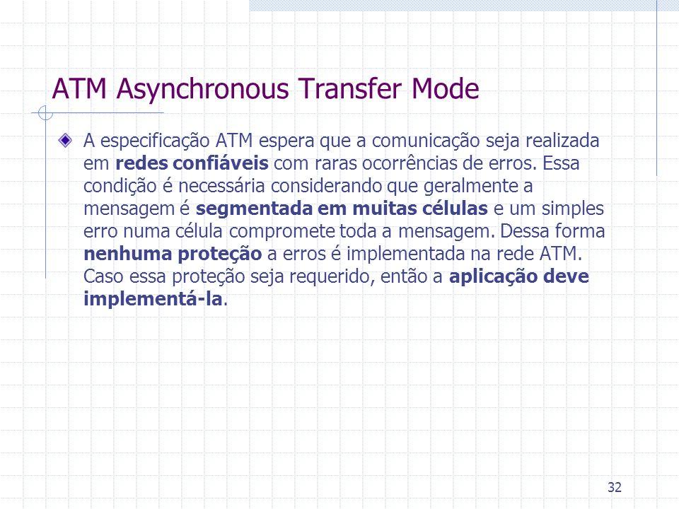32 ATM Asynchronous Transfer Mode A especificação ATM espera que a comunicação seja realizada em redes confiáveis com raras ocorrências de erros. Essa