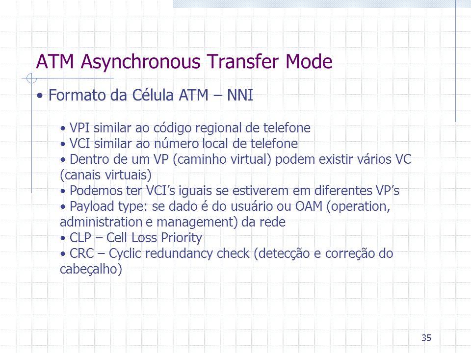 35 ATM Asynchronous Transfer Mode Formato da Célula ATM – NNI VPI similar ao código regional de telefone VCI similar ao número local de telefone Dentr