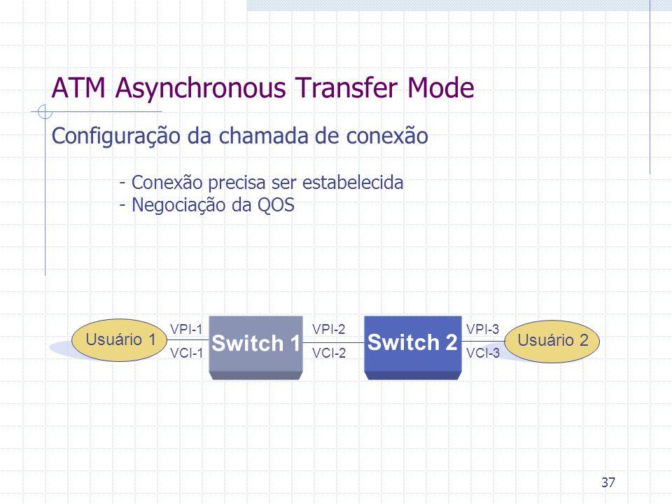 37 ATM Asynchronous Transfer Mode Configuração da chamada de conexão - Conexão precisa ser estabelecida - Negociação da QOS Usuário 2 Usuário 1 Switch