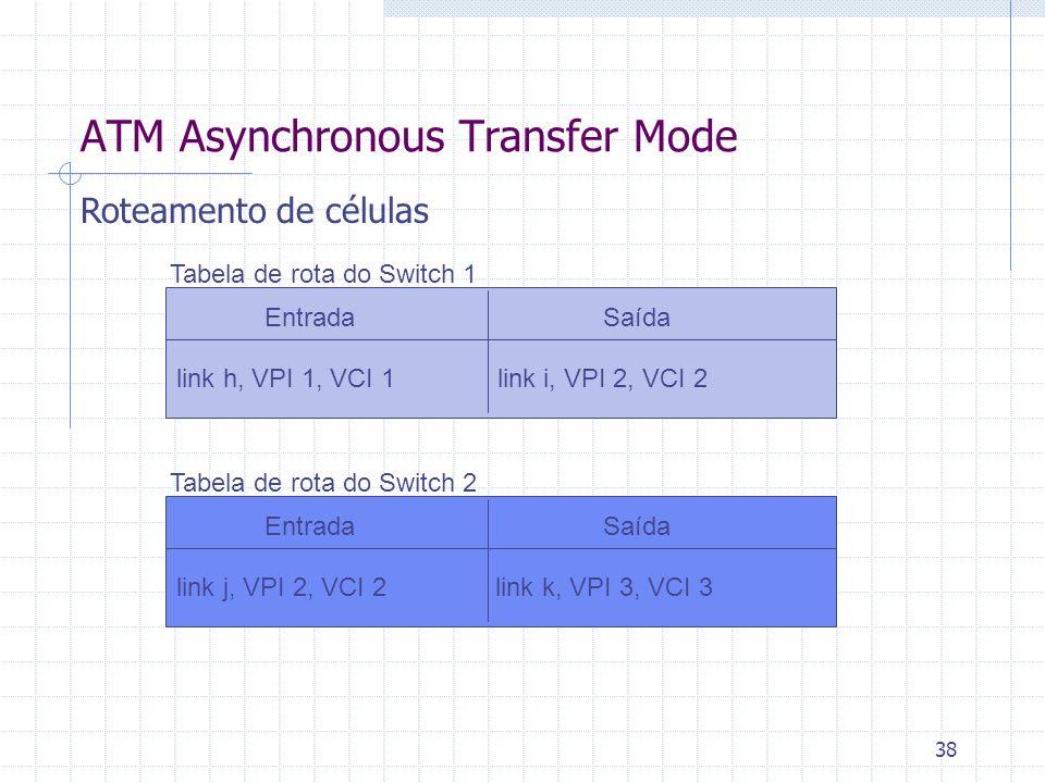 38 ATM Asynchronous Transfer Mode Roteamento de células EntradaSaída Tabela de rota do Switch 1 link h, VPI 1, VCI 1 link i, VPI 2, VCI 2 EntradaSaída