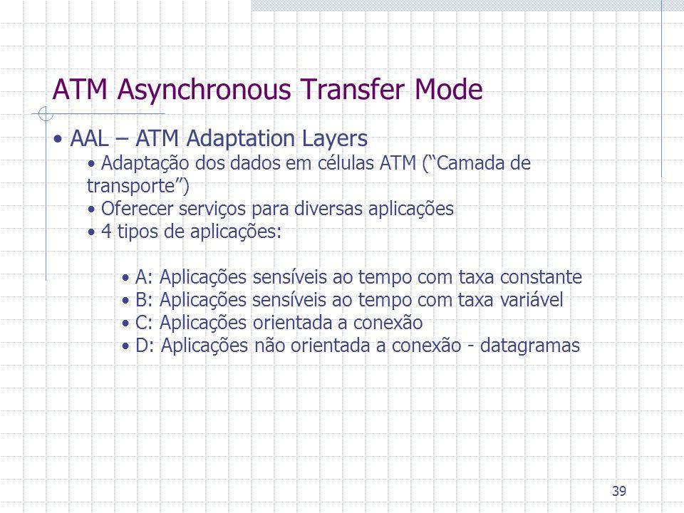 39 ATM Asynchronous Transfer Mode AAL – ATM Adaptation Layers Adaptação dos dados em células ATM (Camada de transporte) Oferecer serviços para diversa