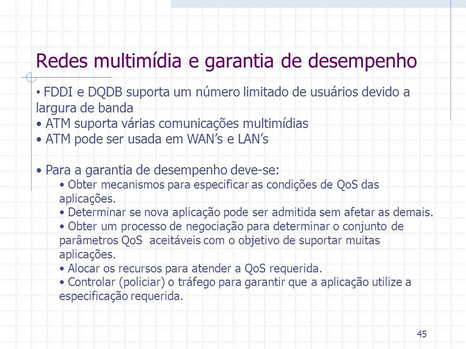 45 Redes multimídia e garantia de desempenho FDDI e DQDB suporta um número limitado de usuários devido a largura de banda ATM suporta várias comunicaç