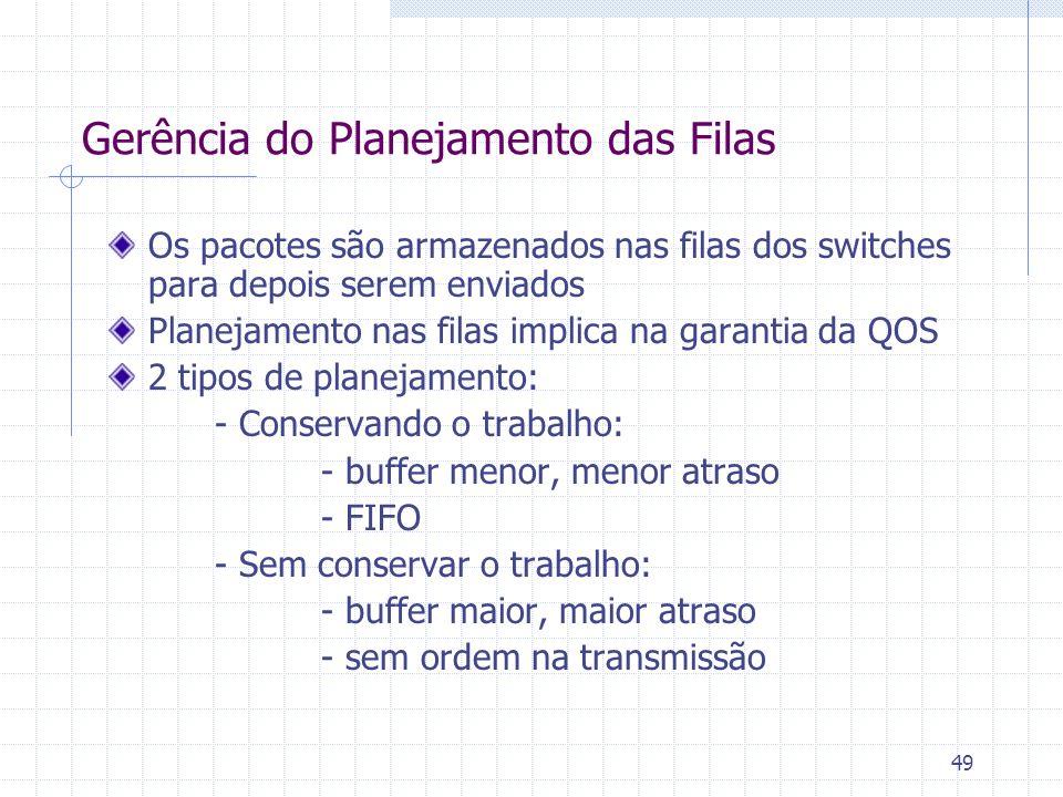 49 Gerência do Planejamento das Filas Os pacotes são armazenados nas filas dos switches para depois serem enviados Planejamento nas filas implica na g