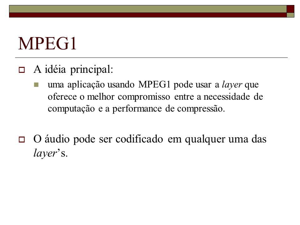 MPEG1 A idéia principal: uma aplicação usando MPEG1 pode usar a layer que oferece o melhor compromisso entre a necessidade de computação e a performan