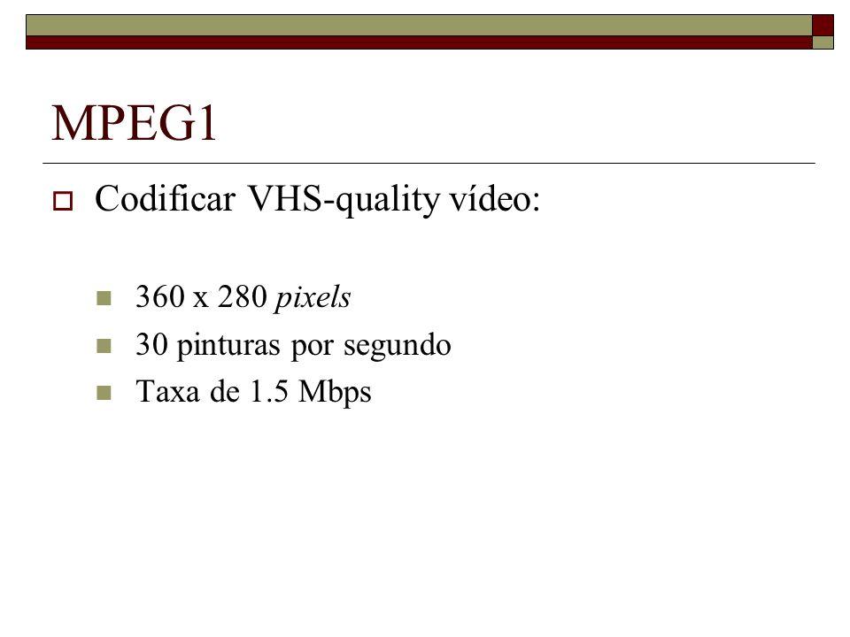 MPEG1 Codificar VHS-quality vídeo: 360 x 280 pixels 30 pinturas por segundo Taxa de 1.5 Mbps