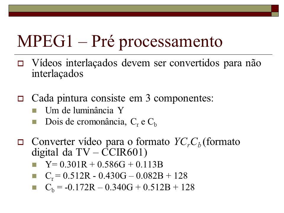 MPEG1 – Pré processamento Vídeos interlaçados devem ser convertidos para não interlaçados Cada pintura consiste em 3 componentes: Um de luminância Y D