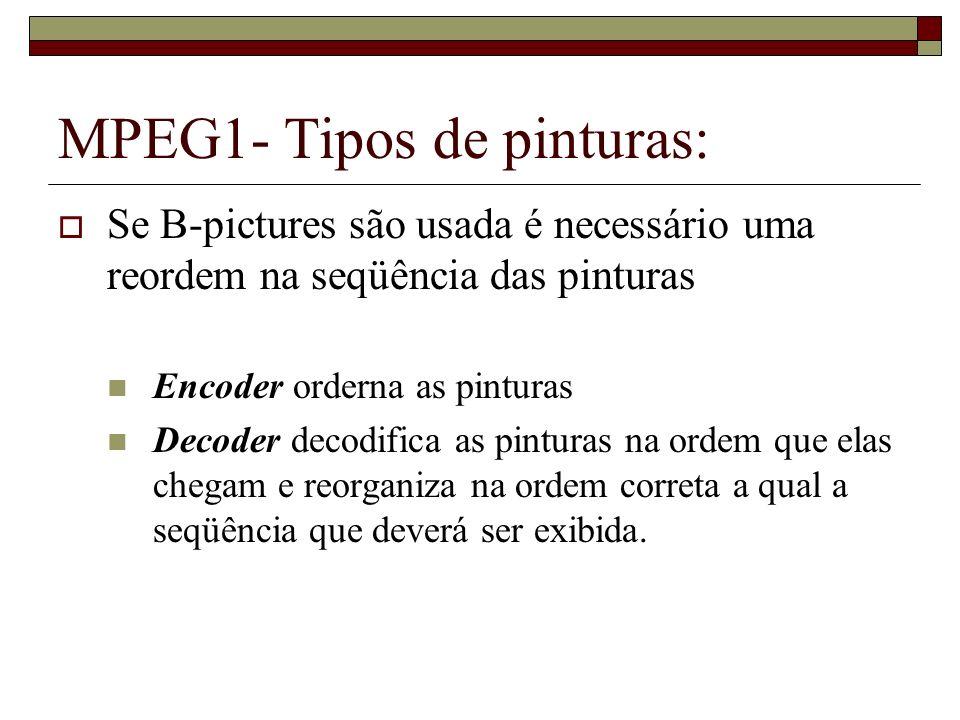 MPEG1- Tipos de pinturas: Se B-pictures são usada é necessário uma reordem na seqüência das pinturas Encoder orderna as pinturas Decoder decodifica as