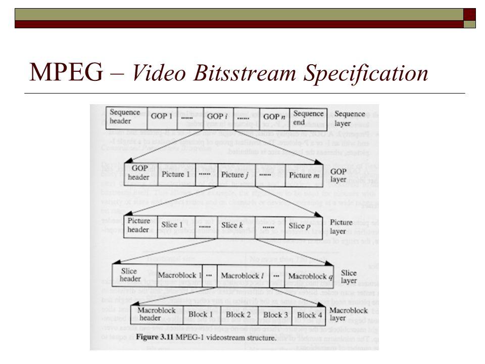 MPEG – Video Bitsstream Specification