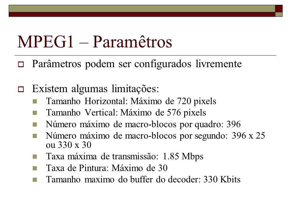 MPEG1 – Paramêtros Parâmetros podem ser configurados livremente Existem algumas limitações: Tamanho Horizontal: Máximo de 720 pixels Tamanho Vertical: