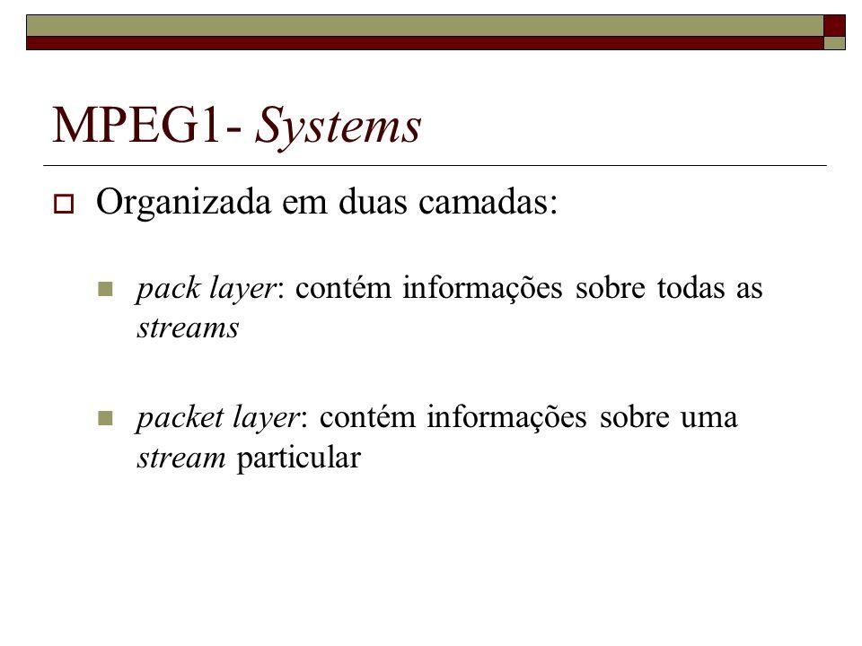 MPEG1- Systems Organizada em duas camadas: pack layer: contém informações sobre todas as streams packet layer: contém informações sobre uma stream par
