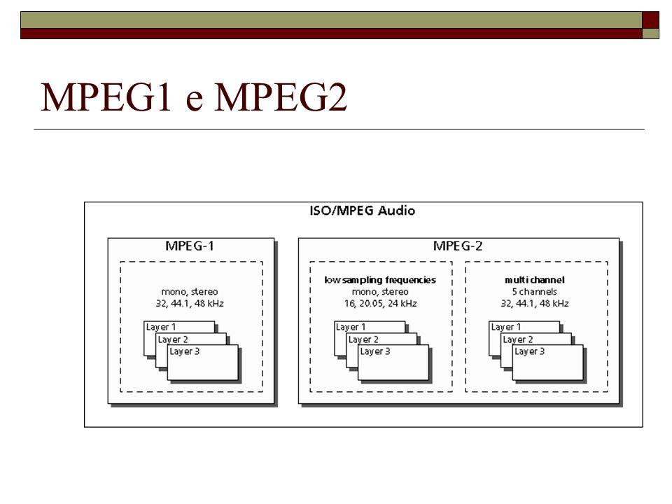 MPEG1 e MPEG2