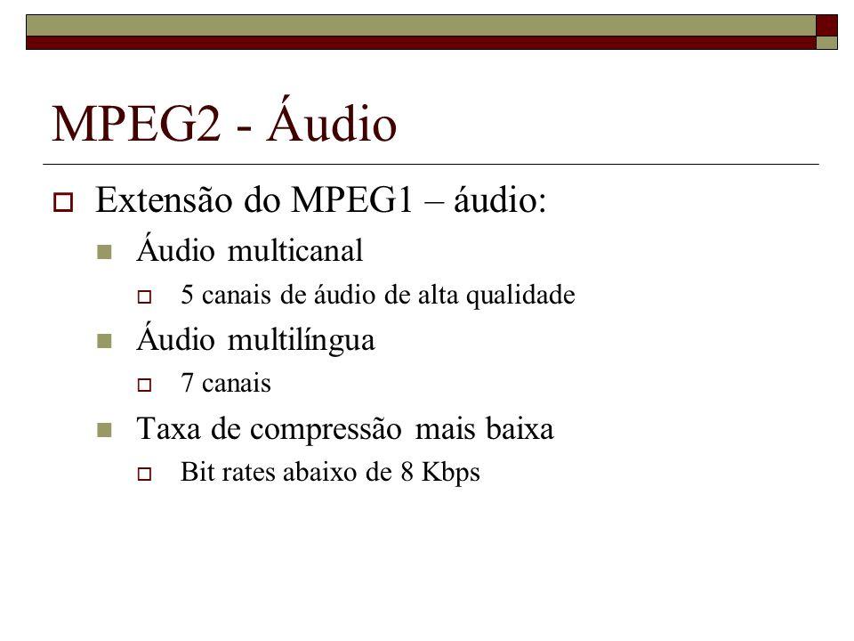 MPEG2 - Áudio Extensão do MPEG1 – áudio: Áudio multicanal 5 canais de áudio de alta qualidade Áudio multilíngua 7 canais Taxa de compressão mais baixa