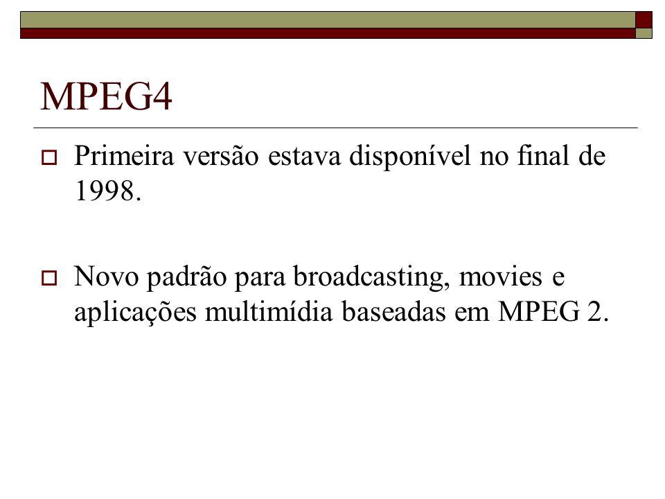 MPEG4 Primeira versão estava disponível no final de 1998. Novo padrão para broadcasting, movies e aplicações multimídia baseadas em MPEG 2.