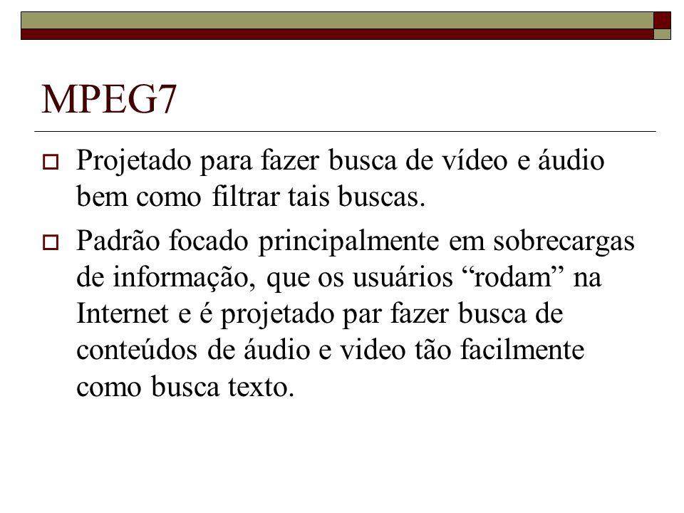 MPEG7 Projetado para fazer busca de vídeo e áudio bem como filtrar tais buscas. Padrão focado principalmente em sobrecargas de informação, que os usuá
