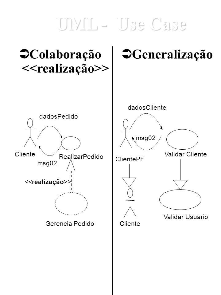 Colaboração > Gerencia Pedido Cliente RealizarPedido > Generalização Validar Usuario ClientePF Validar Cliente UML - Use Case dadosPedido msg02 dadosC