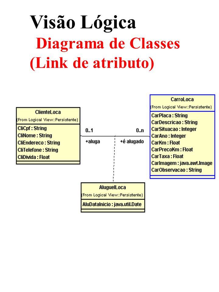 Visão Lógica Diagrama de Classes (Link de atributo)