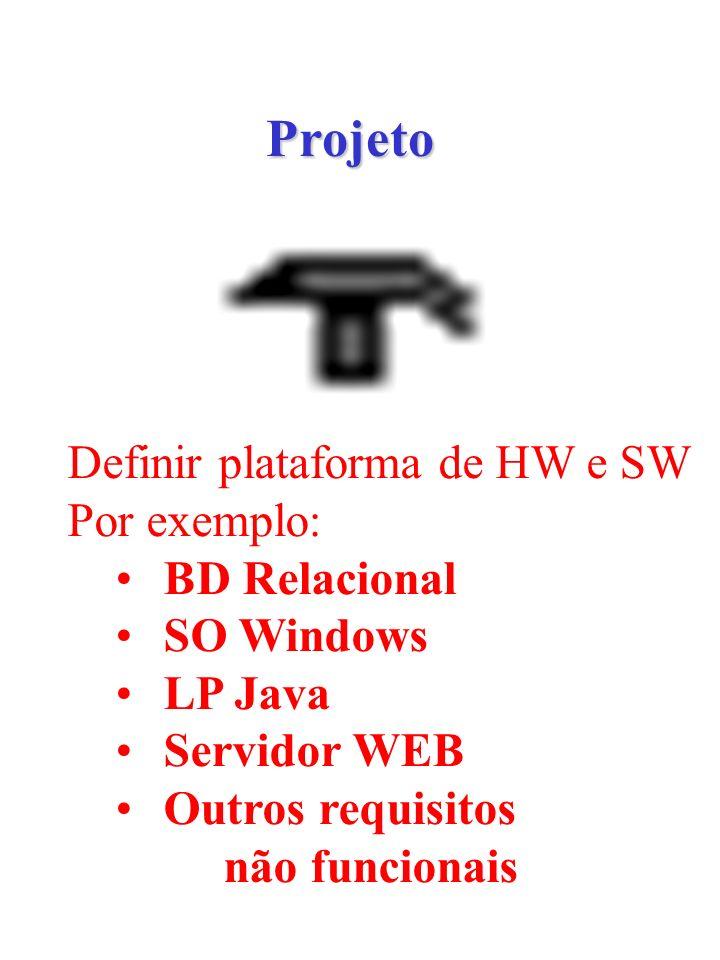 Projeto Definir plataforma de HW e SW Por exemplo: BD Relacional SO Windows LP Java Servidor WEB Outros requisitos não funcionais