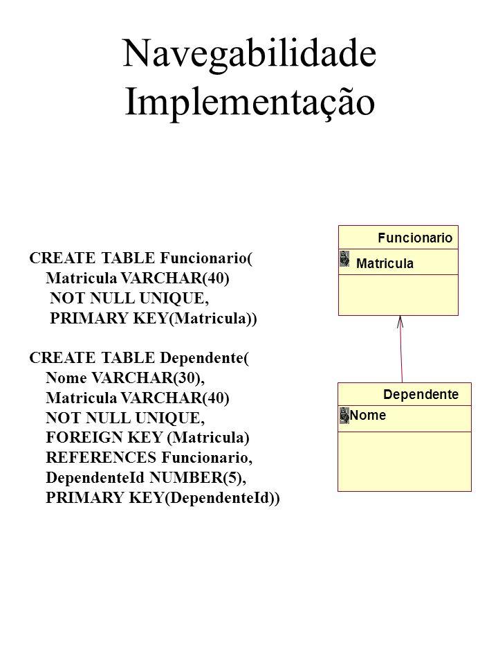 Navegabilidade Implementação CREATE TABLE Funcionario( Matricula VARCHAR(40) NOT NULL UNIQUE, PRIMARY KEY(Matricula)) CREATE TABLE Dependente( Nome VA