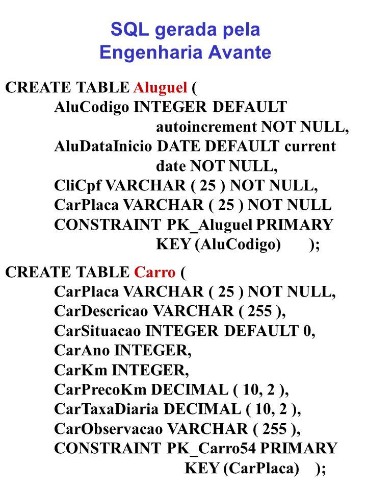 SQL gerada pela Engenharia Avante CREATE TABLE Aluguel ( AluCodigo INTEGER DEFAULT autoincrement NOT NULL, AluDataInicio DATE DEFAULT current date NOT