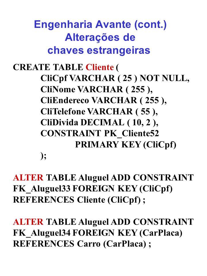 Engenharia Avante (cont.) Alterações de chaves estrangeiras CREATE TABLE Cliente ( CliCpf VARCHAR ( 25 ) NOT NULL, CliNome VARCHAR ( 255 ), CliEnderec