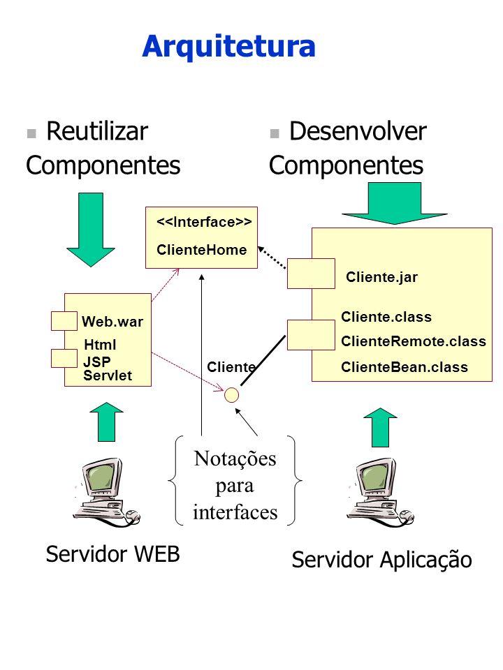 Arquitetura Cliente.jar Cliente ClienteHome > Cliente.class ClienteRemote.class ClienteBean.class Web.war Html JSP Servlet Servidor WEB Servidor Aplic