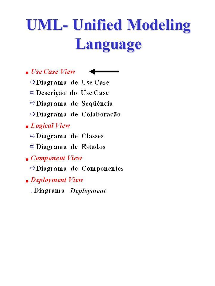 Diagrama de Componentes BD UML- Unified Modeling Language Componente