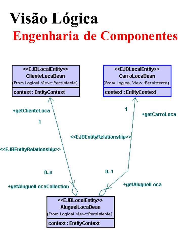 Visão Lógica Engenharia de Componentes