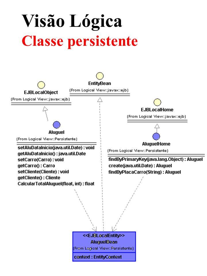 Visão Lógica Classe persistente