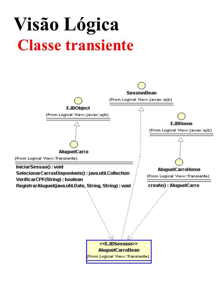 Visão Lógica Classe transiente