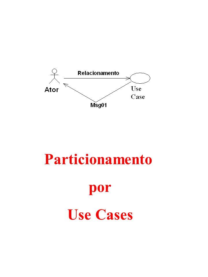 Particionamento por Use Cases