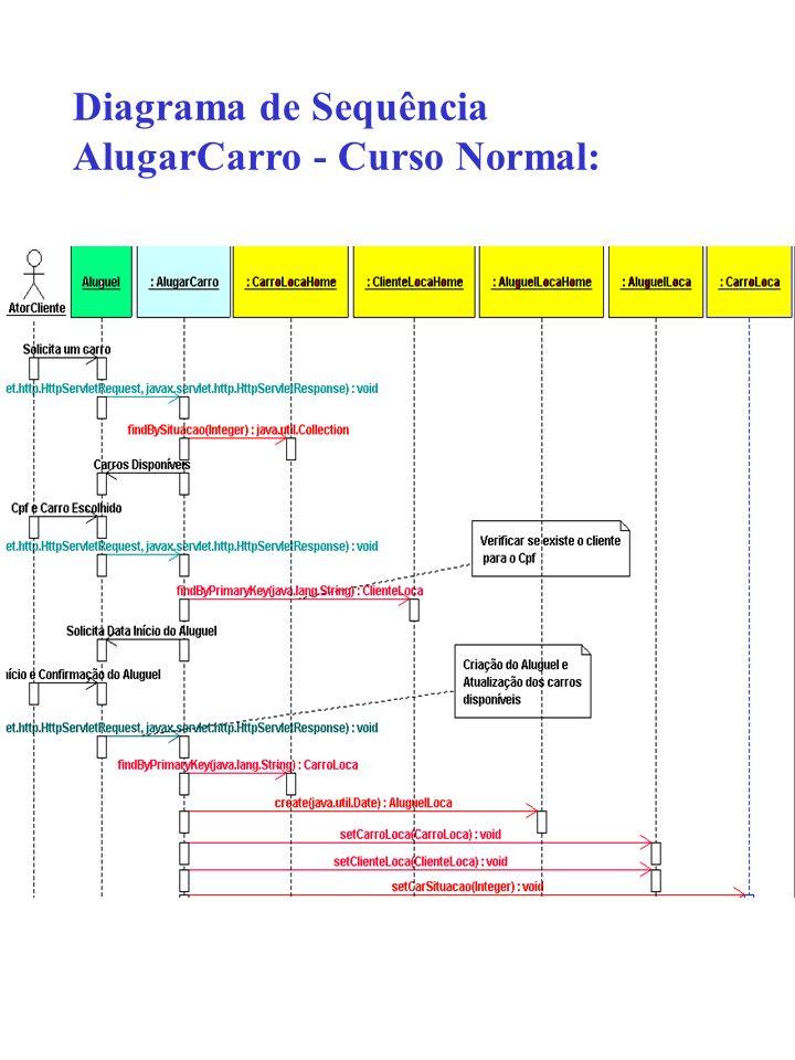 Diagrama de Sequência AlugarCarro - Curso Normal:
