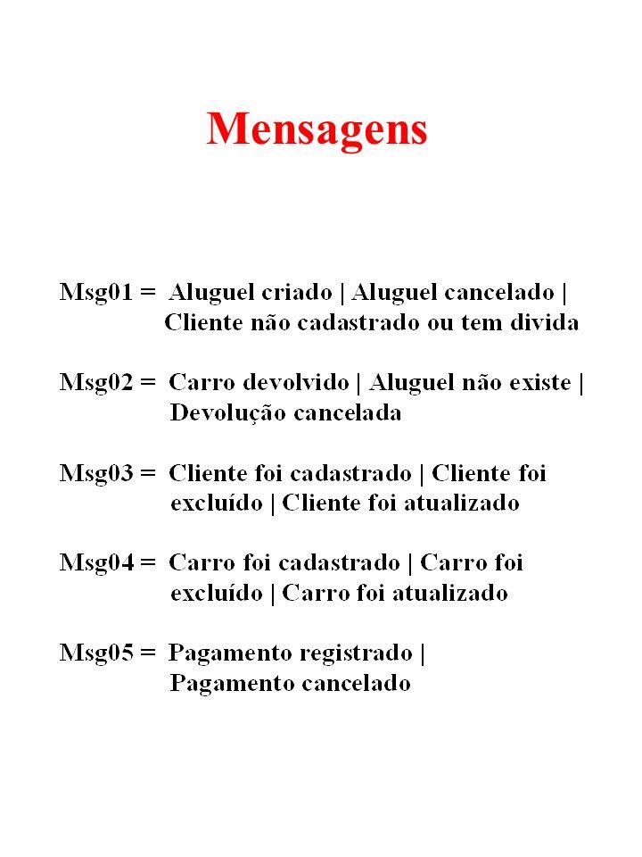 Diagrama de Sequência AlugarCarro - Curso Normal: Projeto