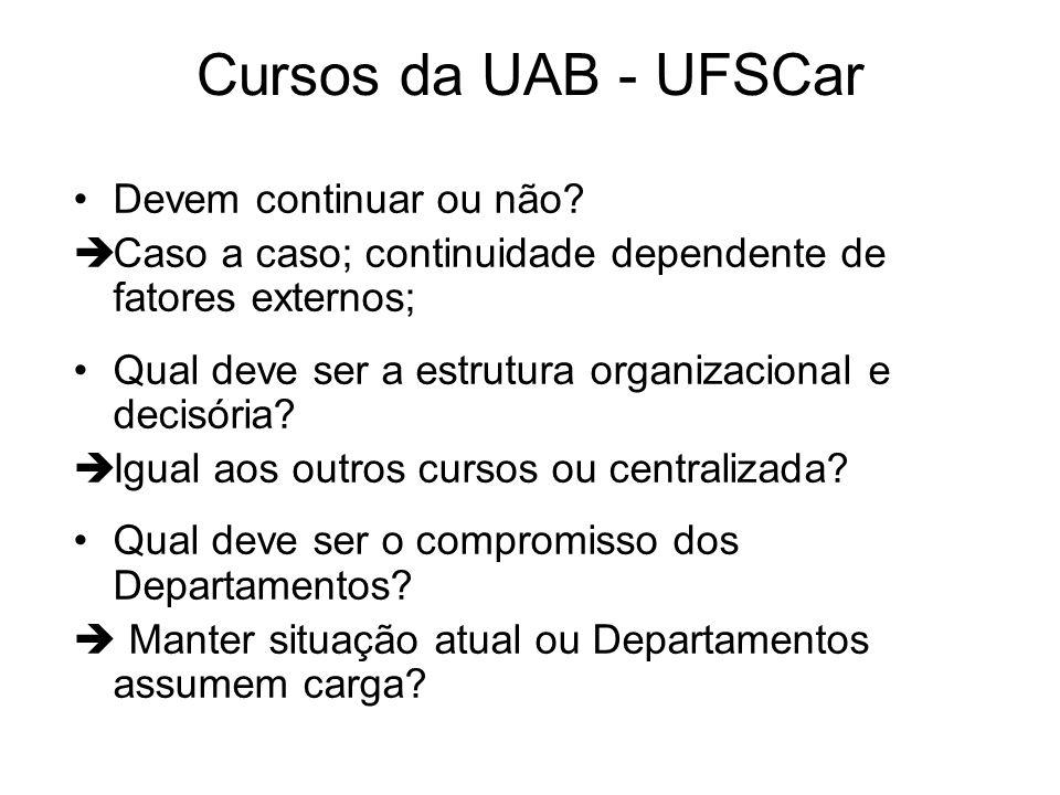 Cursos da UAB - UFSCar Devem continuar ou não.