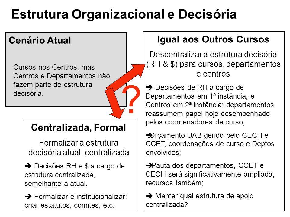 Estrutura Organizacional e Decisória Centralizada, Formal Formalizar a estrutura decisória atual, centralizada Decisões RH e $ a cargo de estrutura centralizada, semelhante à atual.